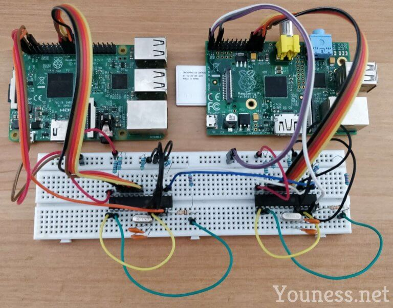 How to Connect Raspberry Pi to CAN Bus - Youness net